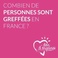 Combien de personnes sont greffées en France ?